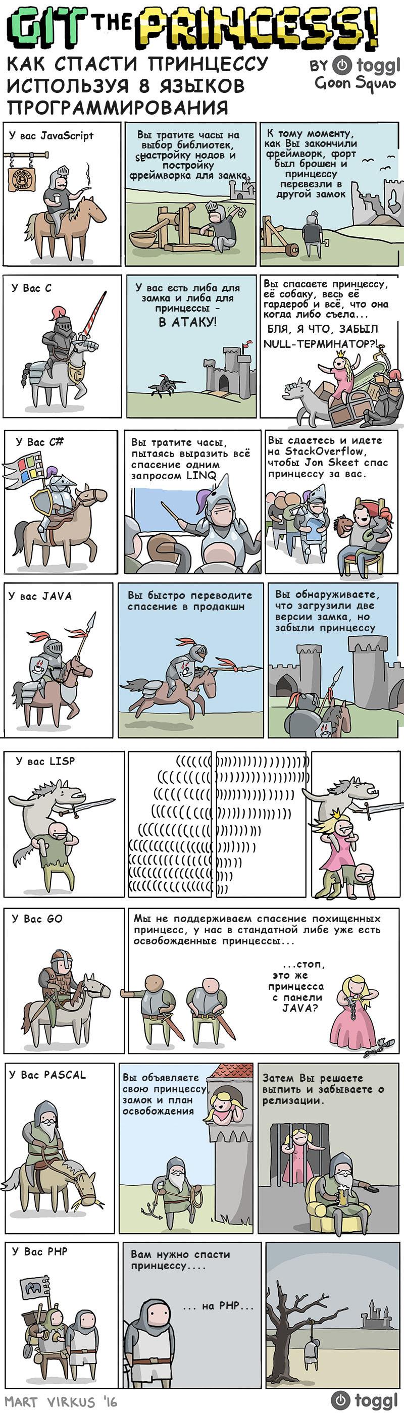 Спасение принцессы на 8 языках программирования